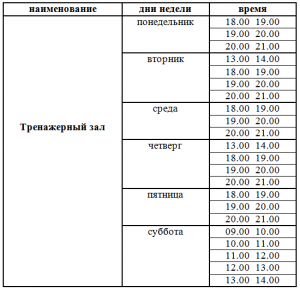 Расписание тренажерного зала 2016